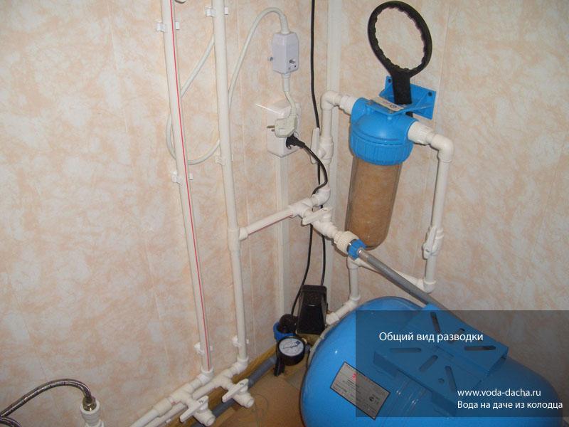 Как сделать подводку воды